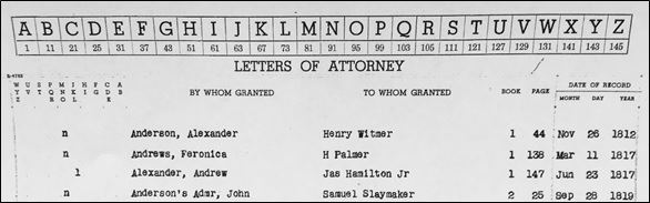 Letters of Attorney